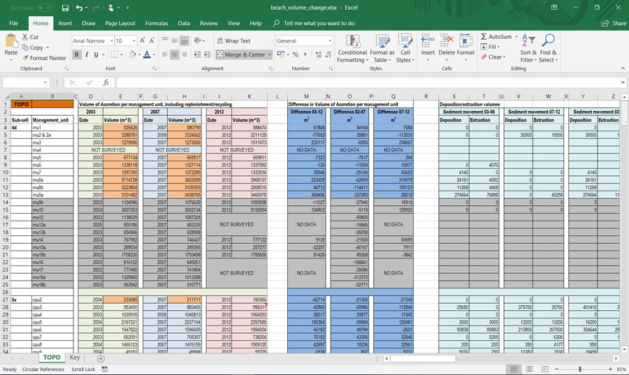 Download the Beach Volume Change spreadsheet (.xlsx)